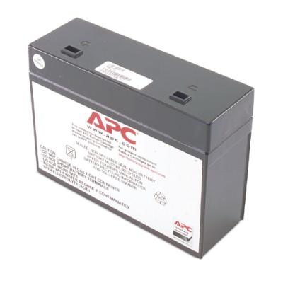 ИБП APC Сменные батареи для ИБП RBC21
